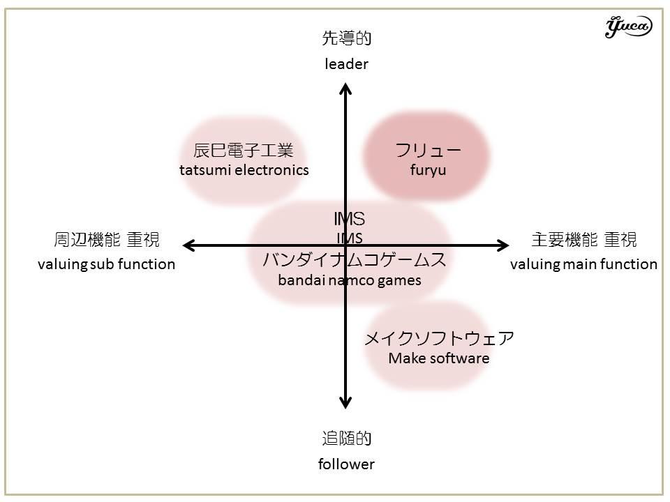 companymap